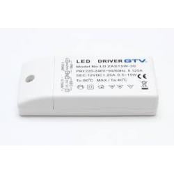 LED tápegység 30W 12V IP20